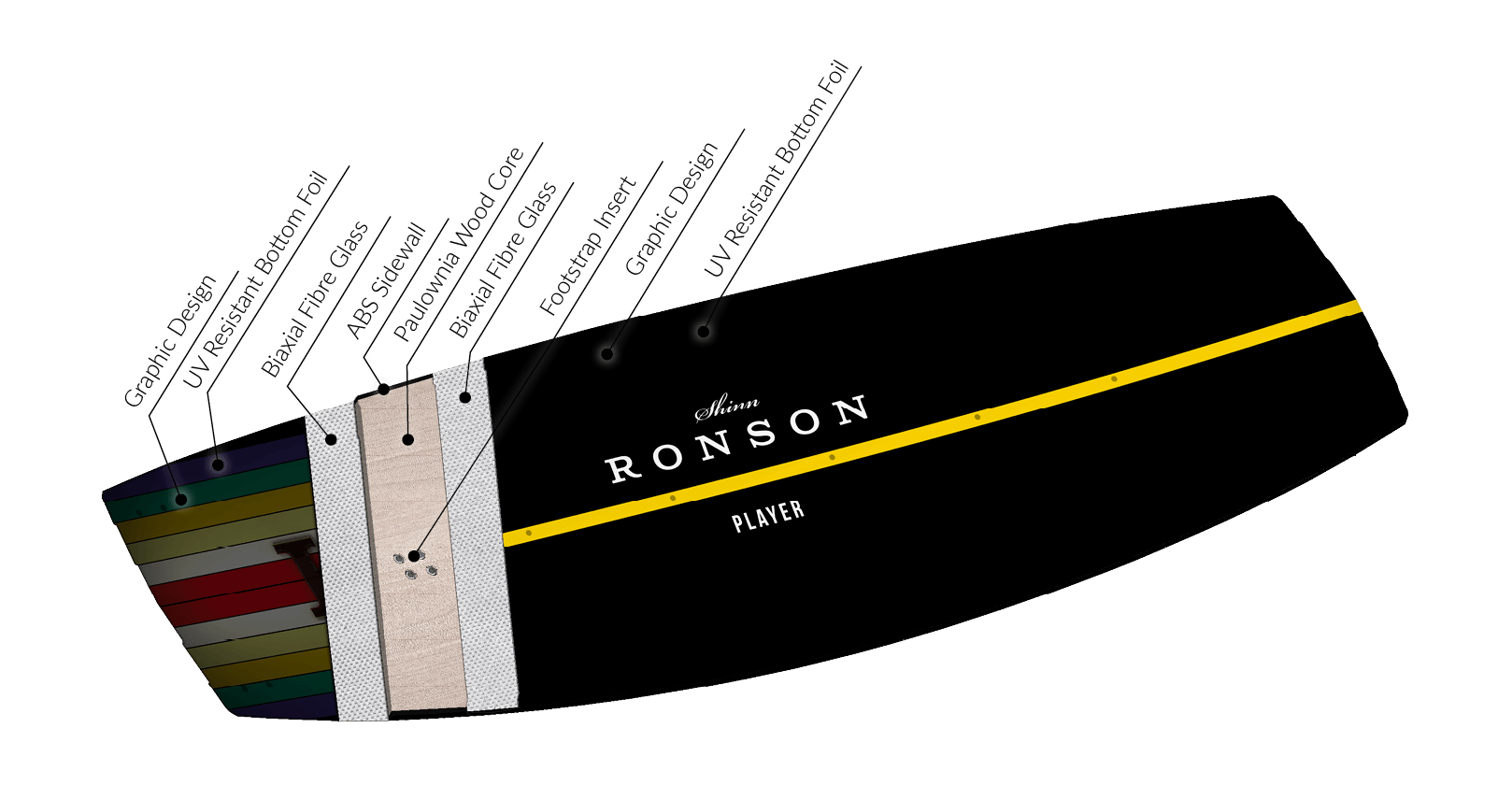 Kaito lenta Shinn Ronson Player
